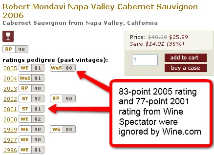 A Virtual Shelf Talker From Wine.com