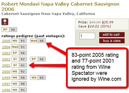 A Virtual Shelf Talker From Wine.com