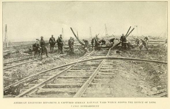 fixing rails