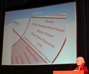 Lucy Joseph, of UC Davis, presenting the diverse aromas of brett.