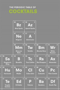 Periodic Table Cover